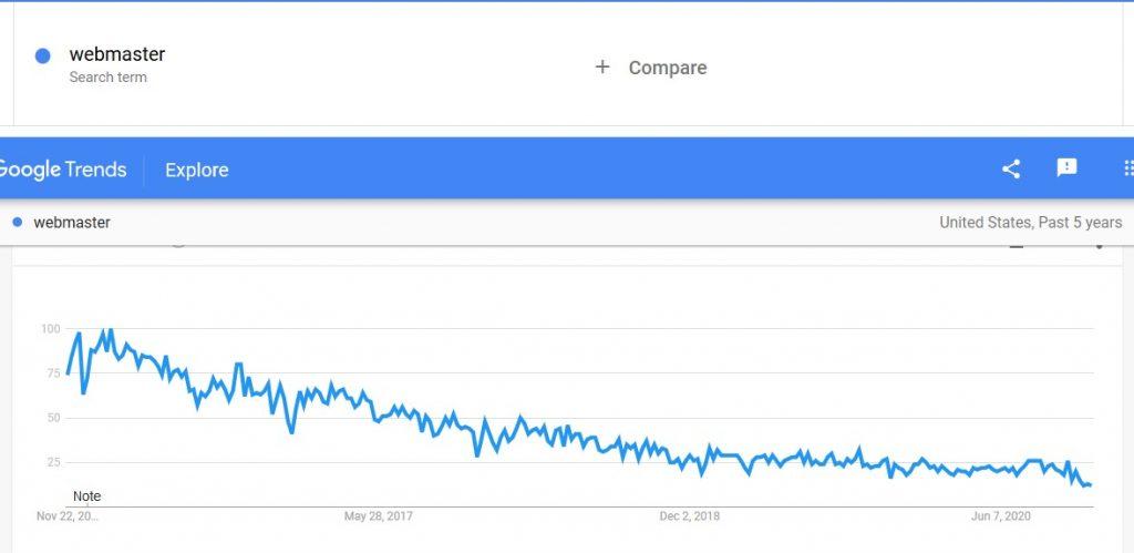 google trends - webmaster